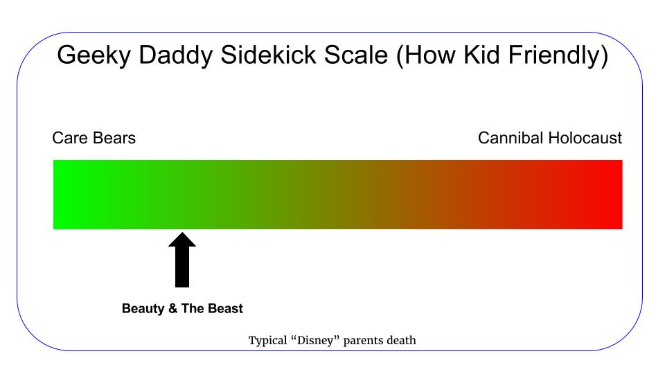 Geeky Daddy Movie Rating (9)
