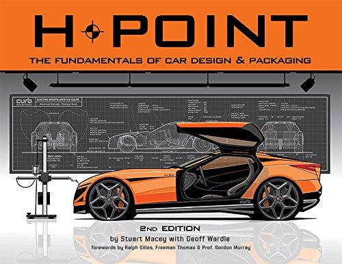 h point