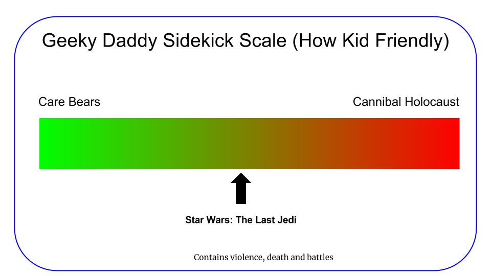 Geeky Daddy Movie Rating (7)
