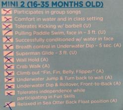 Goldfish Swim School Report Card